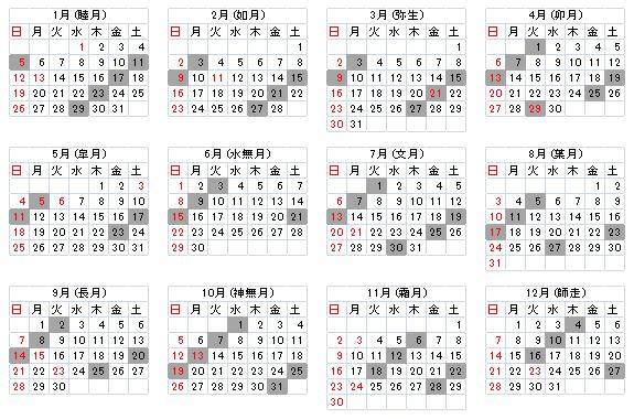 2015 カレンダー 大安、仏滅