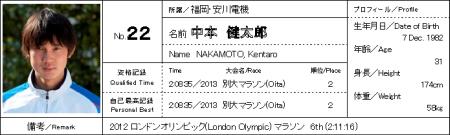 日本人ランナー
