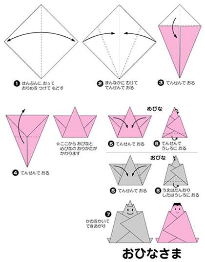 お雛様を折り紙で作ろう~簡単 ... : 折り紙 お雛様 : 折り紙
