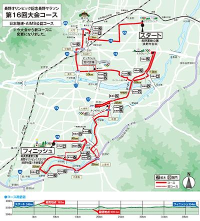 長野マラソン2014コースマップ