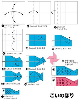 折り紙 鯉のぼりの折り方1
