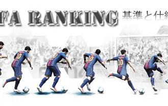 fifa-ranking