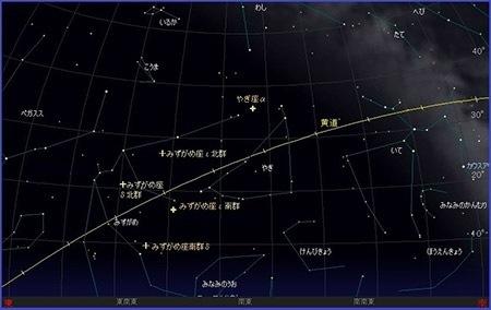 2016年みずがめ座δ流星群の流れる方角