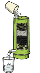 浄水器の完成図