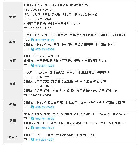 甲子園球場座席表とチケット販売情報