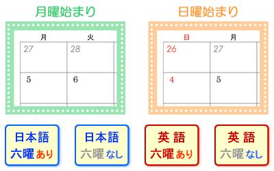 カレンダーの仕様変更