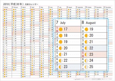 月齢カレンダー(2018年1月~12月)