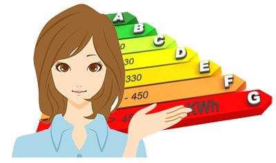 電気代(円)=消費電力(kW)×電気代単価(1時間あたり)×使用時間