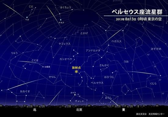 positions_kansoku