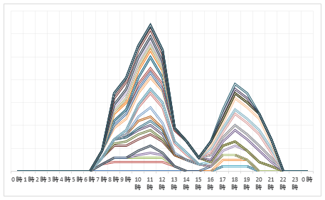 2020年8月10日~8月16日 下り線渋滞予測