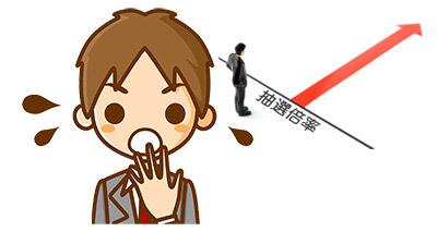 前回の東京オリンピックの開会式は抽選倍率はなんと87倍!
