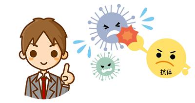 免疫とは?免疫力を高める方法?
